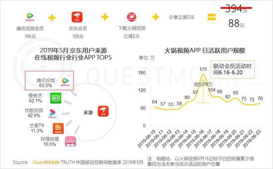中国移动互联网2019半年大报告-CNMOAD 中文移动营销资讯 44