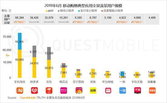 中国移动互联网2019半年大报告-CNMOAD 中文移动营销资讯 89