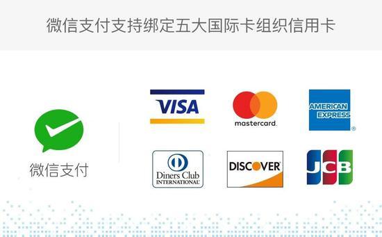 騰訊與5大國際卡組織合作 微信支付可綁定國際信用卡