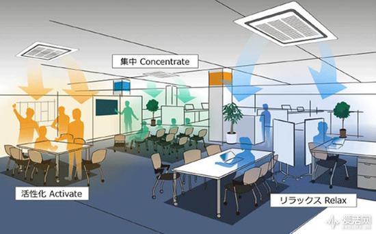 为防员工打瞌睡 日本公司用AI控制空调温度