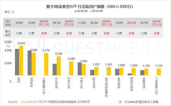 中国移动互联网2019半年大报告-CNMOAD 中文移动营销资讯 78