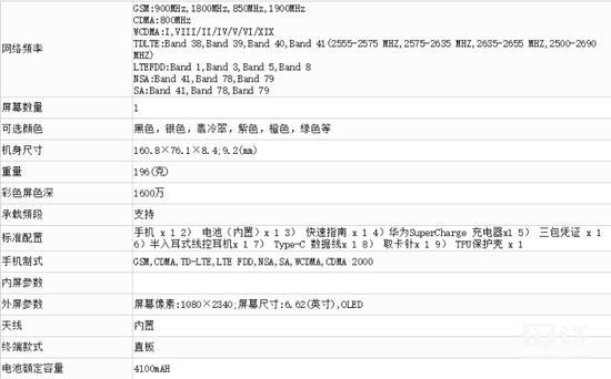 华为Mate30 5G版入网工信部,均搭载基于Android 10的EMUI系统