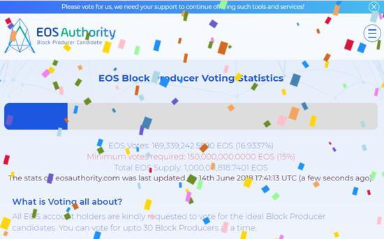 投票统计网站上庆祝对主网的投票超过15%