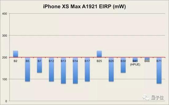跌了2个京东,又跌了2个小米,苹果手机终于卖不动了