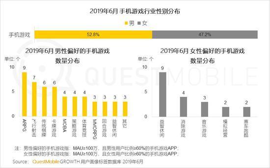 中国移动互联网2019半年大报告-CNMOAD 中文移动营销资讯 70