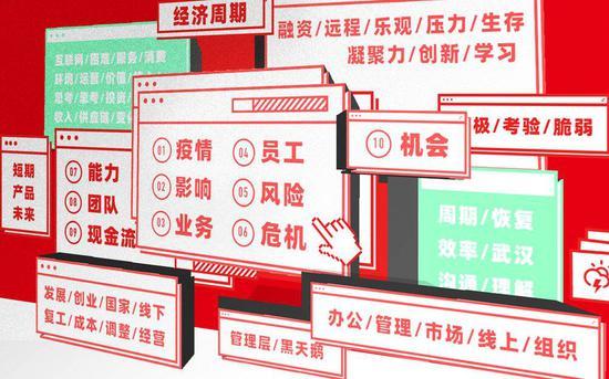"""福晟资金危机后转向""""联姻""""世茂整合千亿资产"""