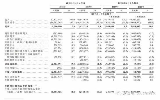 京东物流冲刺港股:9个月营收495亿 刘强东将再获上市企业