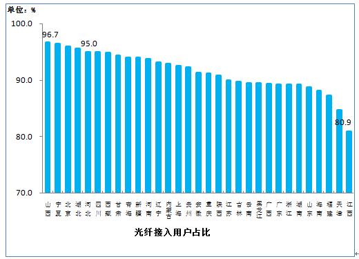 工信部:2019上半年移动互联网累计流量达554亿GB-第12张图片