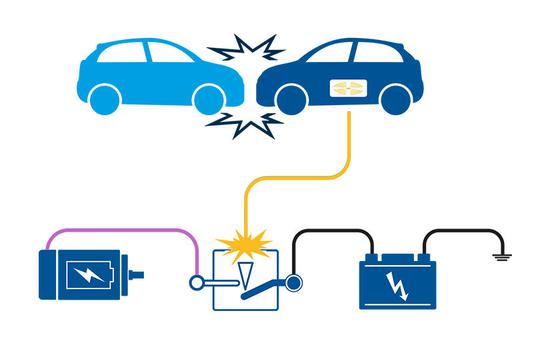 Autoliv 推出的电源安全开关,原理与博世的系统类似