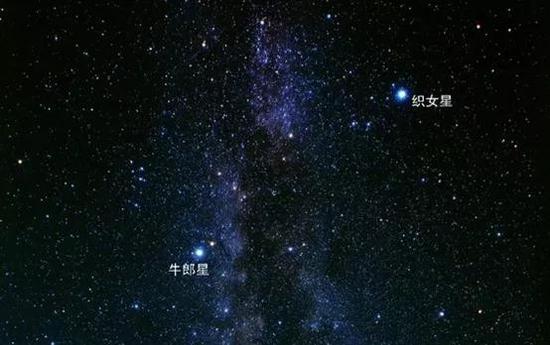 牛郎星、织女星相望(来源:百度百科)