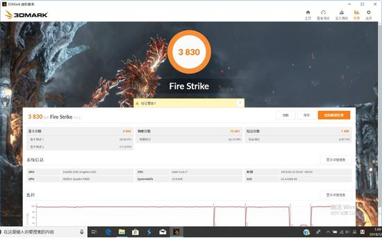 ▲3DMark Fire Strike测试得分