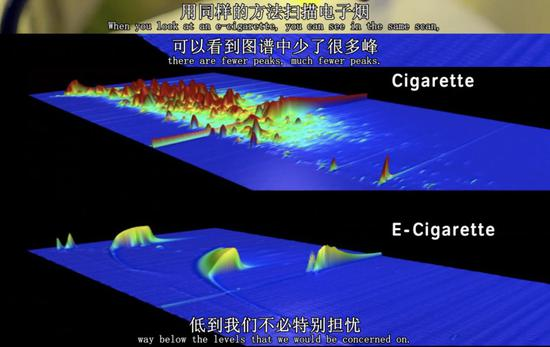 BBC纪录片中显示,电子烟的有毒物质远远低于香烟。