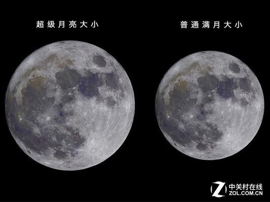 超級藍月月全食,首先是超級月亮,這次月全食比普通滿月更大