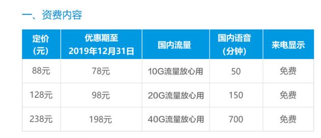 中国移动10GB流量套餐资费