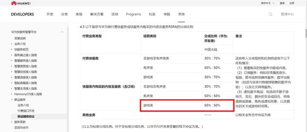 国内游戏分成文档:https://developer.huawei.com/consumer/cn/doc/distribution/service/hag-guide-agreement