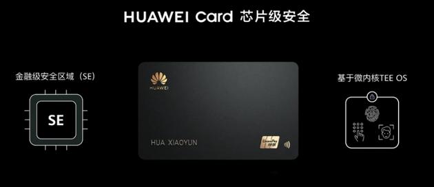 HUWEI Card