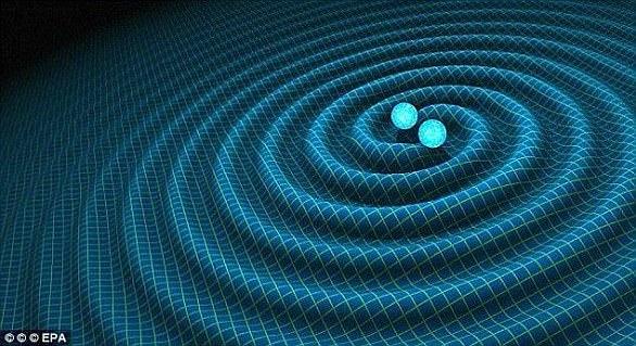 引力波被认为是时空的涟漪,可以由黑洞碰撞或星系融合而产生。