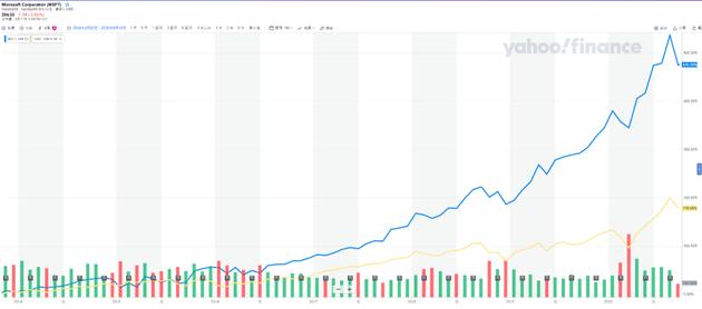 TikTok不卖了?参照苹果云上贵州模式 三大股东推动