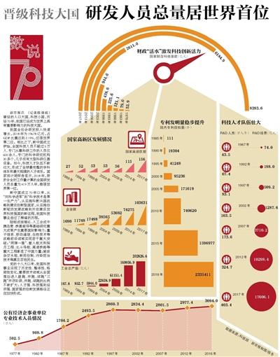海通姜超:未来中国A股综合年化回报率会达到10%左右