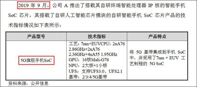2019年9月,华为发布麒麟990 5G芯片 回复通知截图 下同