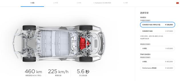 国产版特斯拉今日开始预订 Model 3售价多少钱?32.8万元