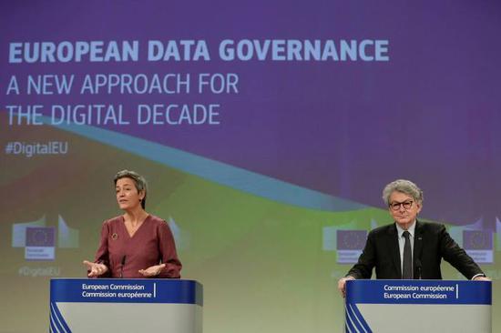 欧盟监管倡导者玛格丽特·维斯特格和提埃尔·布雷顿