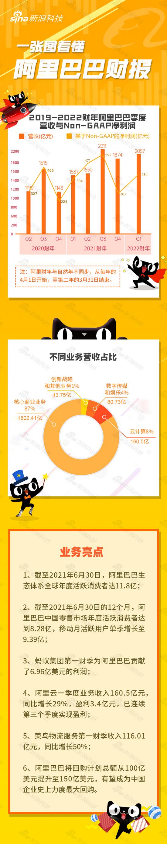 https://n.sinaimg.cn/tech/transform/119/w550h2769/20210803/6998-c9490d09b57e18132a13895ae862629a.png
