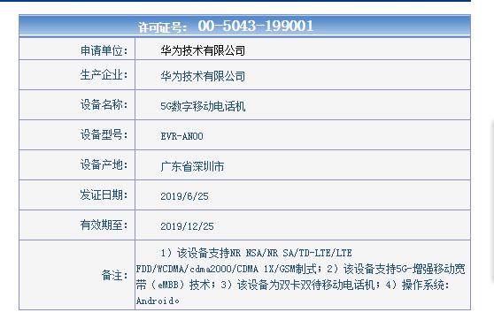 6月25日公布的工信部进网许可证