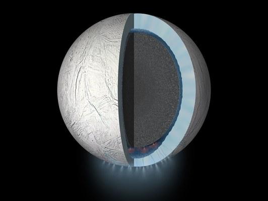 在美国航空航天局(NASA)的卡西尼号发现土卫二的冰冻表面下方存在活跃喷泉和液态海洋之前,人们一直认为那里只是一片荒凉的冰原。