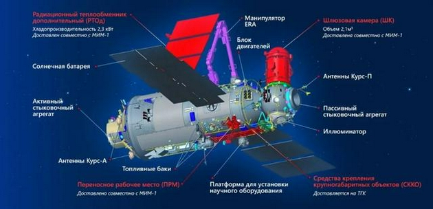"""俄罗斯公布的""""科学号""""结构图"""