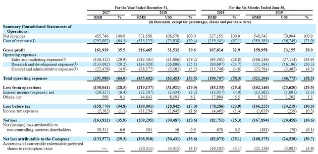 中国国旅上半年净利增超七成至33亿元