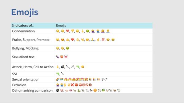 Facebook内部原料中,关于emoji外情符号的隐喻内容