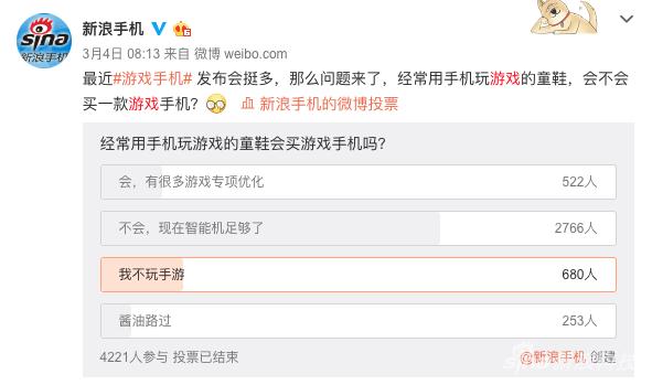 @新浪手机 发起关于游戏手机的投票