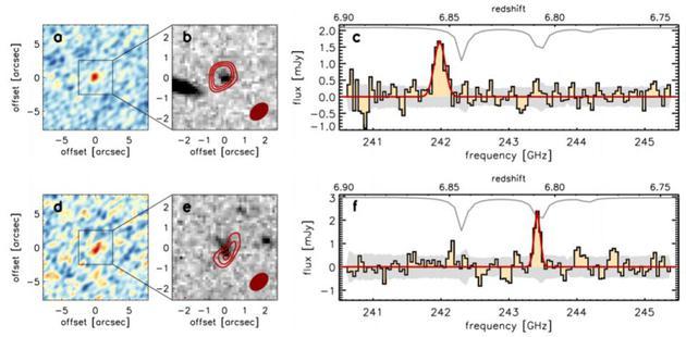这张图片显示了迄今为止发现的一些最遥远星系的光谱线确认结果,这使得天文学家能够确定我们与这些星系之间令人难以置信的遥远距离。各种特征的相对强度可以为我们提供最近恒星形成的迹象。