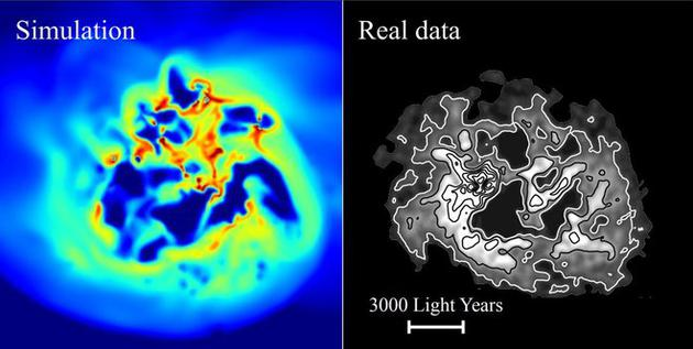 计算机模拟显示,当星系中有新恒星形成时,暗物质会从星系中央向外流出。这一结果与实际观测基本相符。