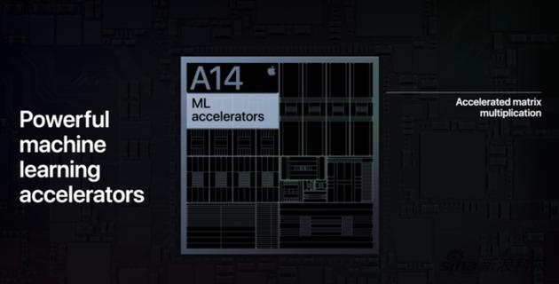 A系列最新的芯片,第一次先用在了iPad而不是iPhone上面