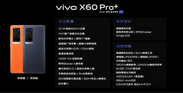 vivoX60 Pro+
