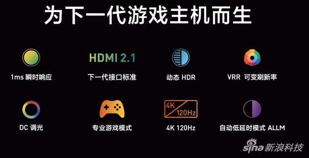 可适配PS5和Xbox Series X