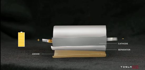 特斯拉电池日  发布 4680 新型电池 续航提高 16%