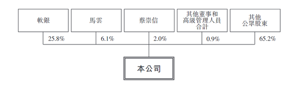 大发888老虎机在线net_预计2020年A股市场保持活跃