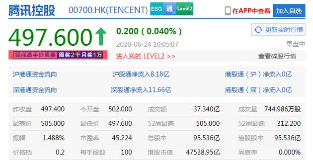 阿里市值重新超过腾讯 最新市值4.77万亿港元--九分网络