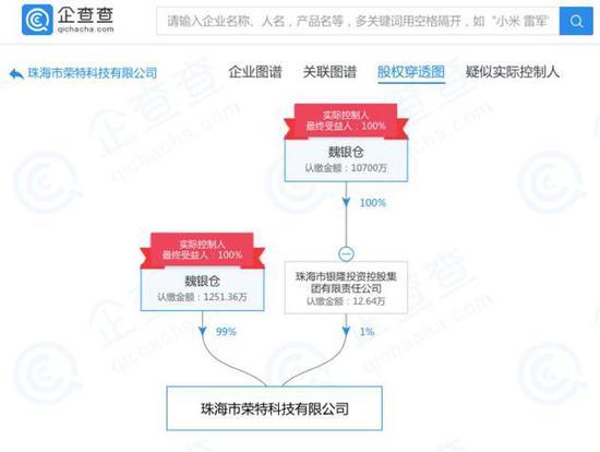 银隆新能源大股东魏银仓股权被冻结 股权金额1251.36万元