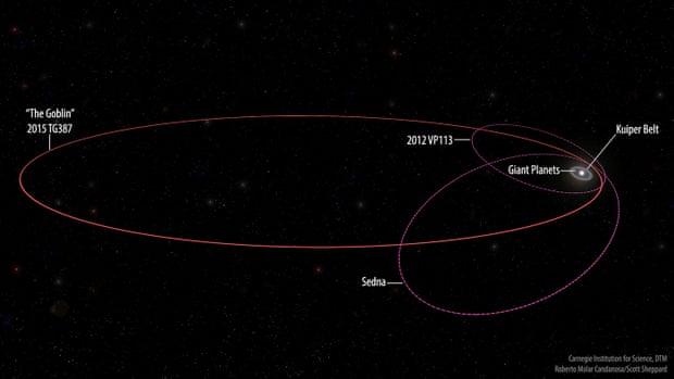 �D中是迄今�^�y太�系�h端天�w的�\行�道。