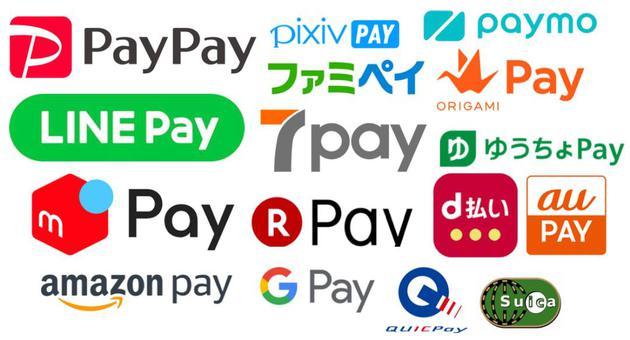 日本市场目前的移动支付服务(来源:Maxwell Forrest via Medium)