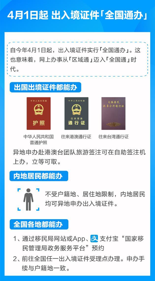 手机怎么办理出入境证 支付宝办入境证 支付宝知识 第2张
