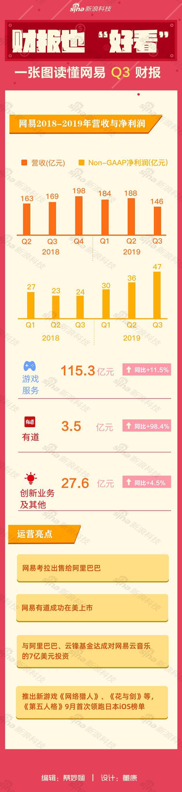 终于轮到歼20下饺子:今年产量值得期待还有一大惊喜