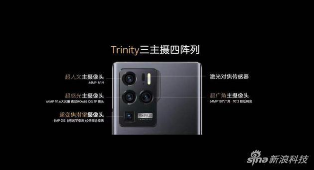 Trinity三主摄影像系统