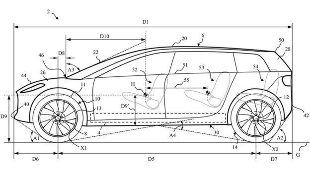 戴森电动汽车制造项目,试图在电池技术上实现重大飞跃