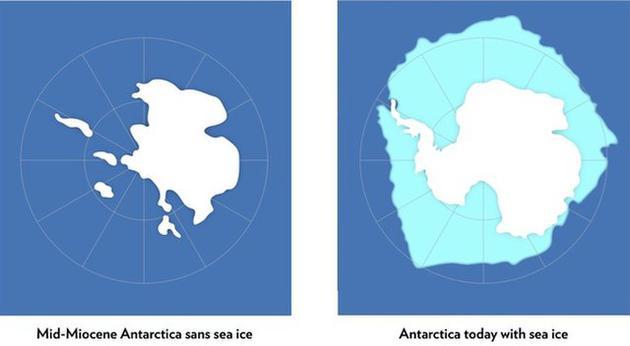 约1500万年前,大气中二氧化碳的浓度介于百万分之400至600之间,在此期间,南极洲周围不存在海冰。如今南极周围虽被海冰围绕,但受到气候变化的严重威胁。