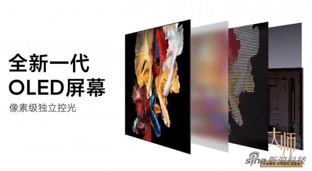 小米举办线上活动,发布旗下首款高端平板电视产品